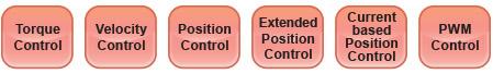 شش حالت کنترلی داینامیکسل ایکس