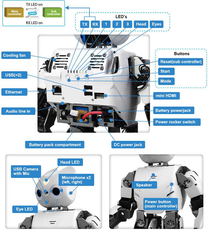 PC-Based ROBOTIS OP2
