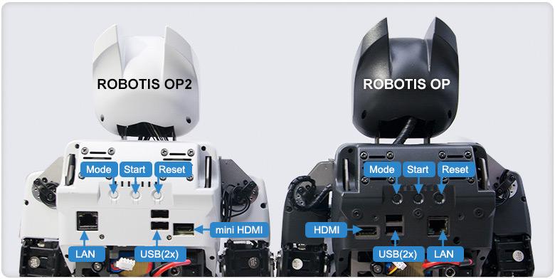 ROBOTIS OP2 Ports