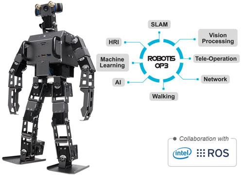 Robotis Op3 پلتفورم ربات انسان نما