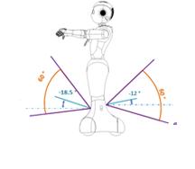 روبات انسان نما پپر حرکت و خودمختاری