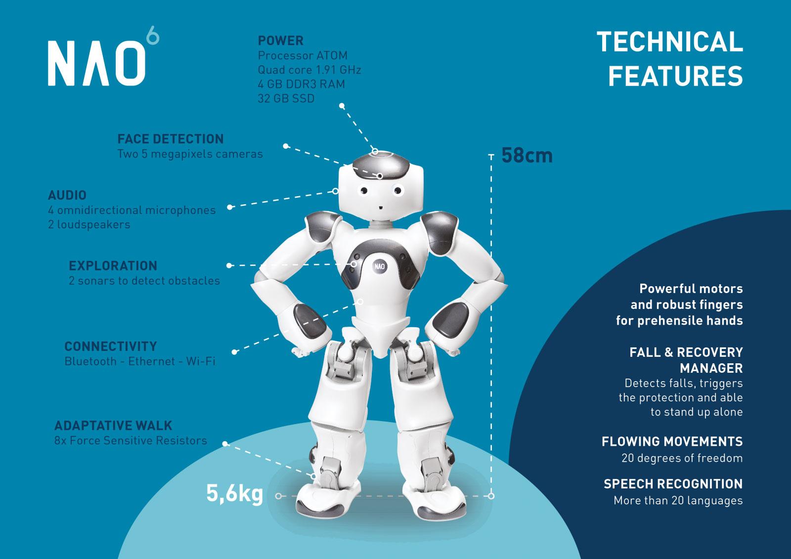 مشخصات فنی ربات انسان نمای نائو نسخه 6