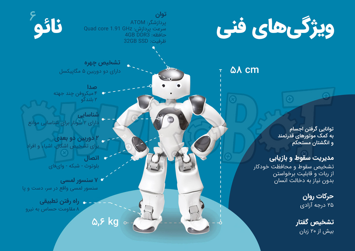 sofbank-pishrobot_robotics-nao-v6-robot-technical-features